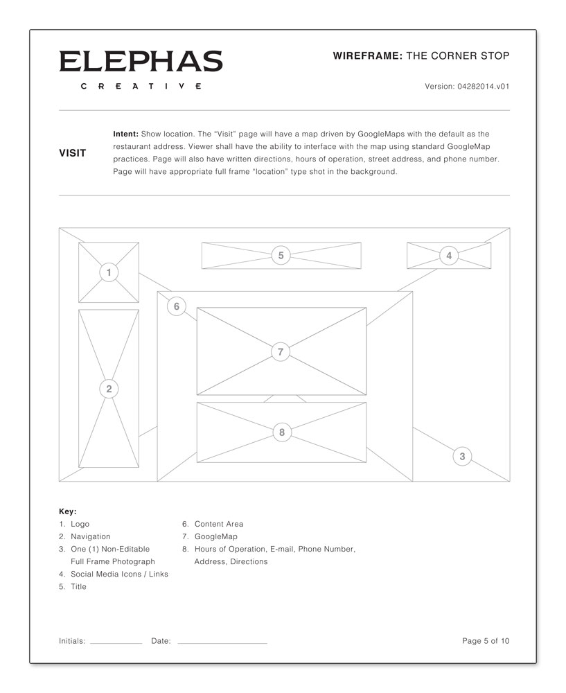 Elephas | Boston creative agency specializing in web, print, visual ...
